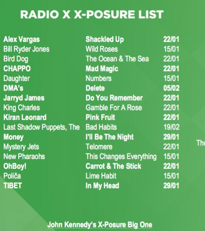 RADIO X PLAYLIST 18th JAN 2016large